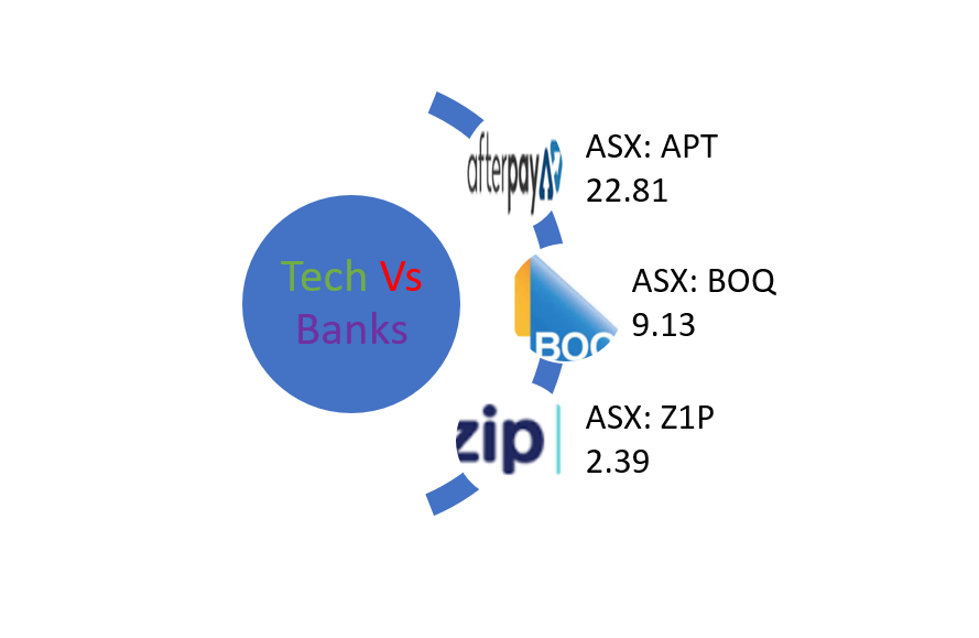 technology stocks vs bank stocks australia