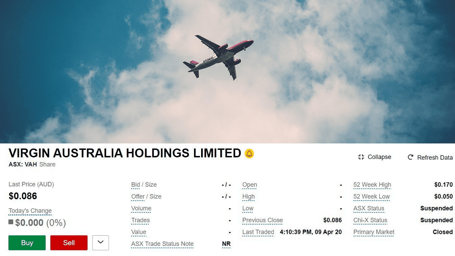 virgin airlines stock price australia